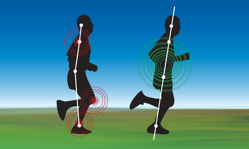 Virtual RunningTechnique Coaching