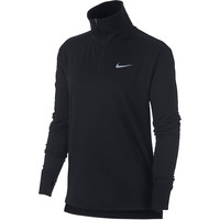 NIKE  Thermal Sphere Element