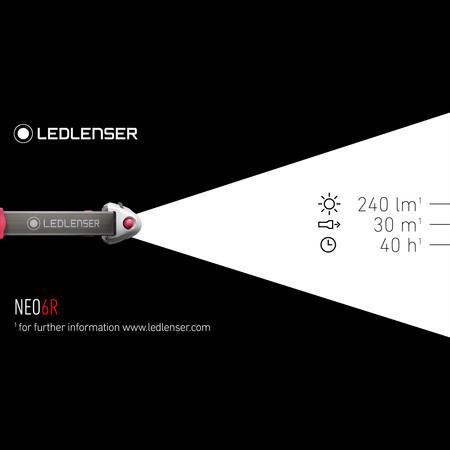 Ledlenser NEO6R Headtorch #6