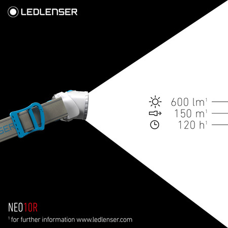 Ledlenser NEO10R Headtorch #5
